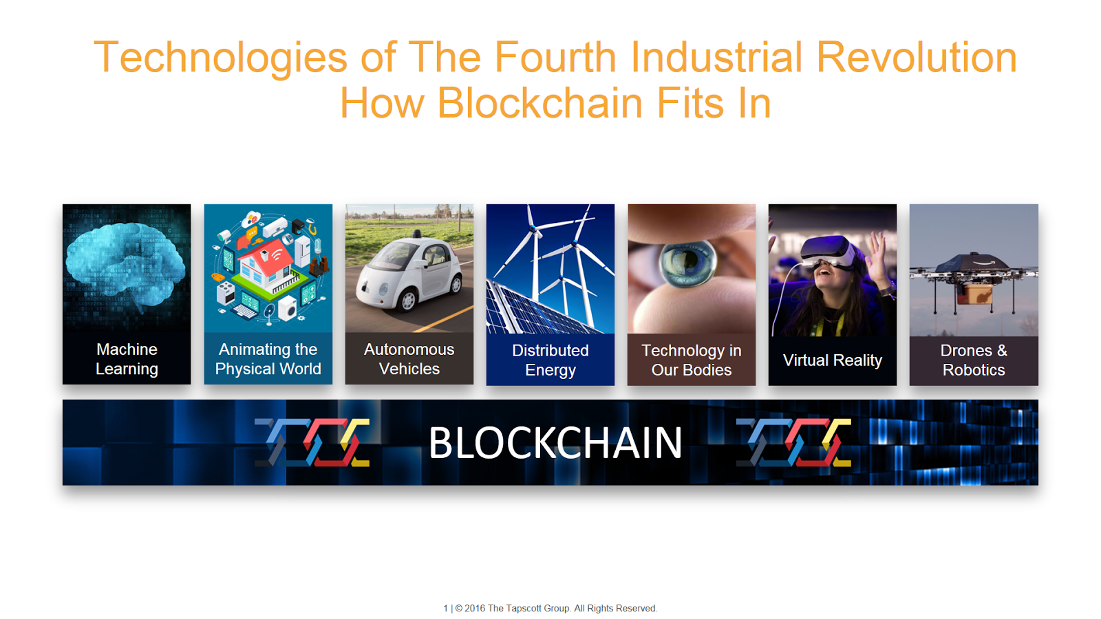 Technologies of The Fourth Industrial Revolution How Blockchain Fits In by Don Tapscott
