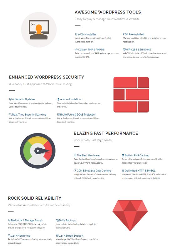 GreenGeeks WordPress features, WordPress Hosting features