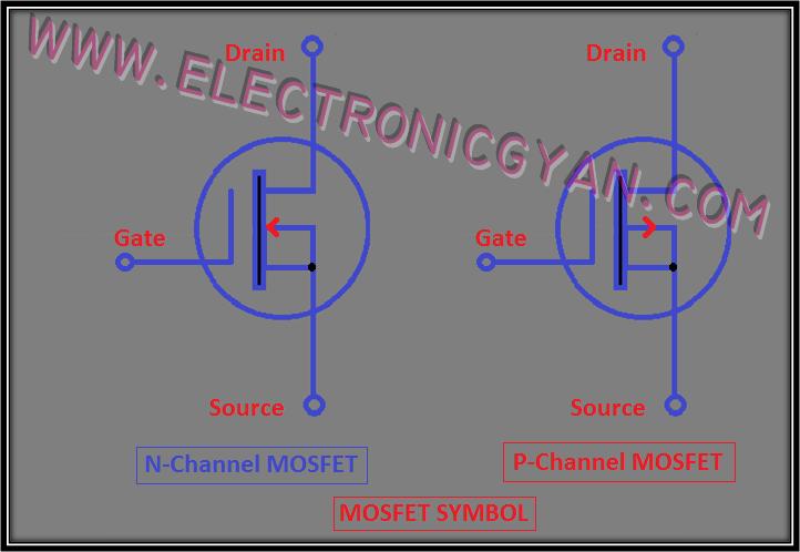 मैटल ऑक्साइड सेमीकंडक्टर फील्ड इफैक्ट ट्रांसिस्टर