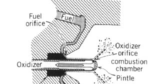 what is a pintle injector   ??? ~ the savant club   !!!
