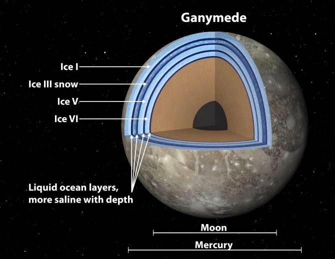 Eismond Bei Saturn