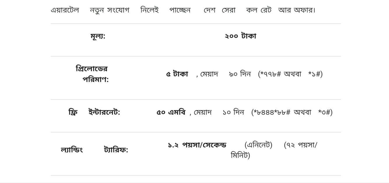 New Airtel Sim price in BDT