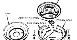 Datsun (Nissan) B-210 1974 Brake Repair Manual Auto Motive