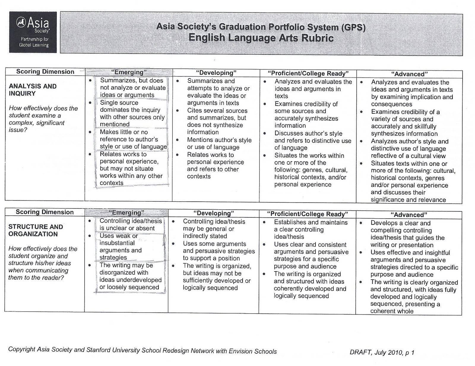 Rubric For Ap Literature Essay – 428016