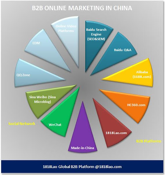 """green marketing in china China is emerging as one of the most prominent """"green"""" business markets for the last three decades, china has shown remarkable economic growth."""