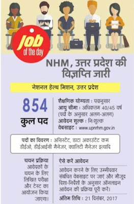 NRHM UP Vacancy 2017 854 Accountant, Quality Manager Bharti