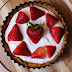 CHOCOLATE-STRAWBERRY TART. RECIPE PLAN.