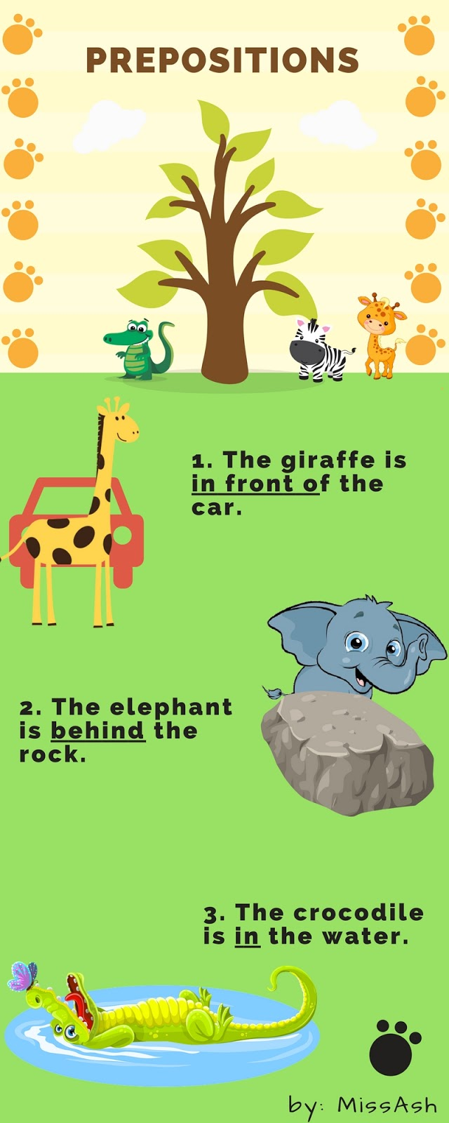 Preposition In Learn In Marathi All Complate: ASH THE TEACHER: Preposition (Part 1