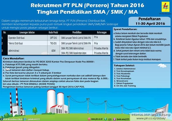 Lowongan Pekerjaan PT PLN Persero Distribusi Bali