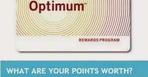 convert shoppers optimum points to rbc rewards