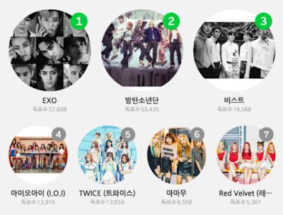 Melon Awards 2016 Top 10