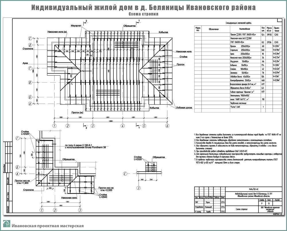Проект одноэтажного жилого дома в пригороде г. Иваново - д. Беляницы Ивановского района. Стропила