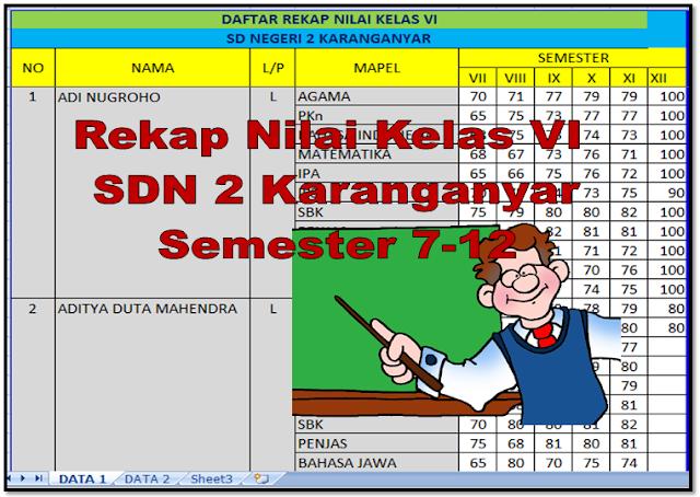 Aplikasi Rekap Nilai Kelas VI Semester 7-12 SDN 2 Karanganyar
