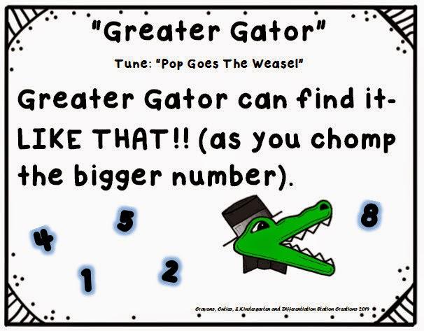 math manipulatives greater less than