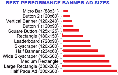 The Best Way to Make Money with Google AdSense