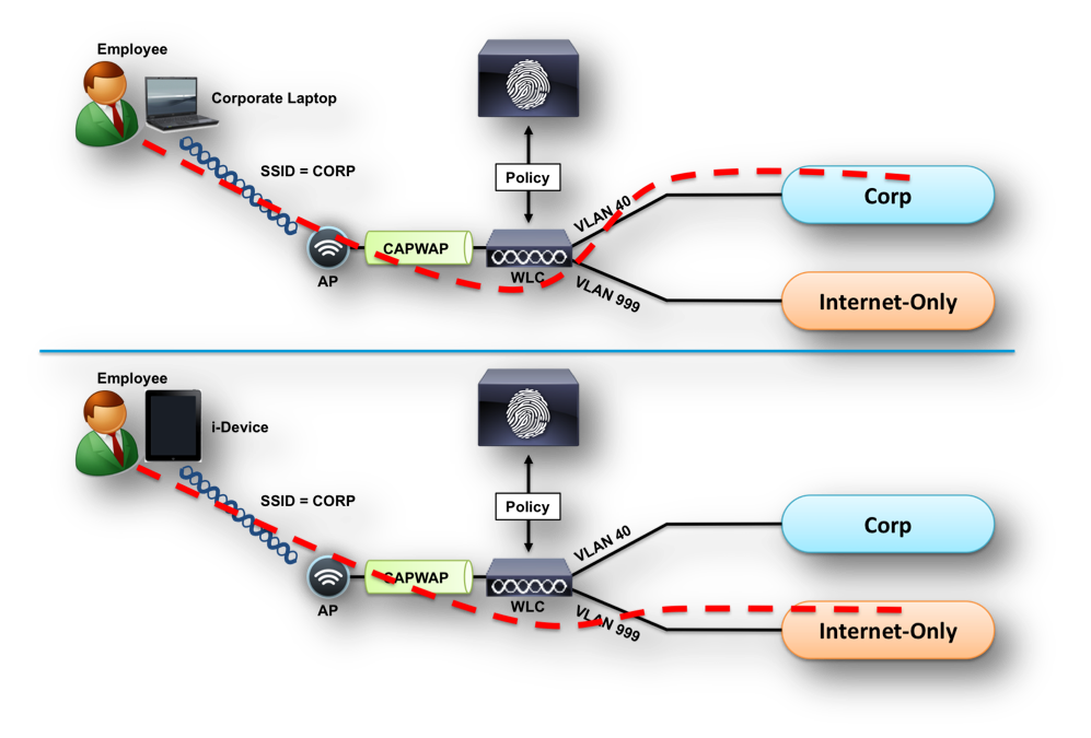 cisco anyconnect ise posture check download