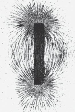 arah medan magnet