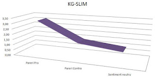 opinii KG-SLIM  slabire.jpg