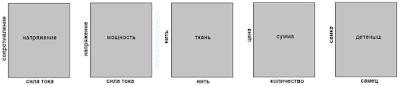 Примеры умножения. Примеры умножения из окружающей реальности. Математика для блондинок.