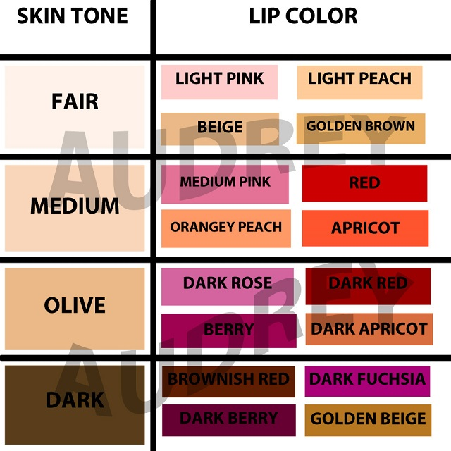 Find the Perfect Lip Color for Your Skin Tone - Her Maejesty