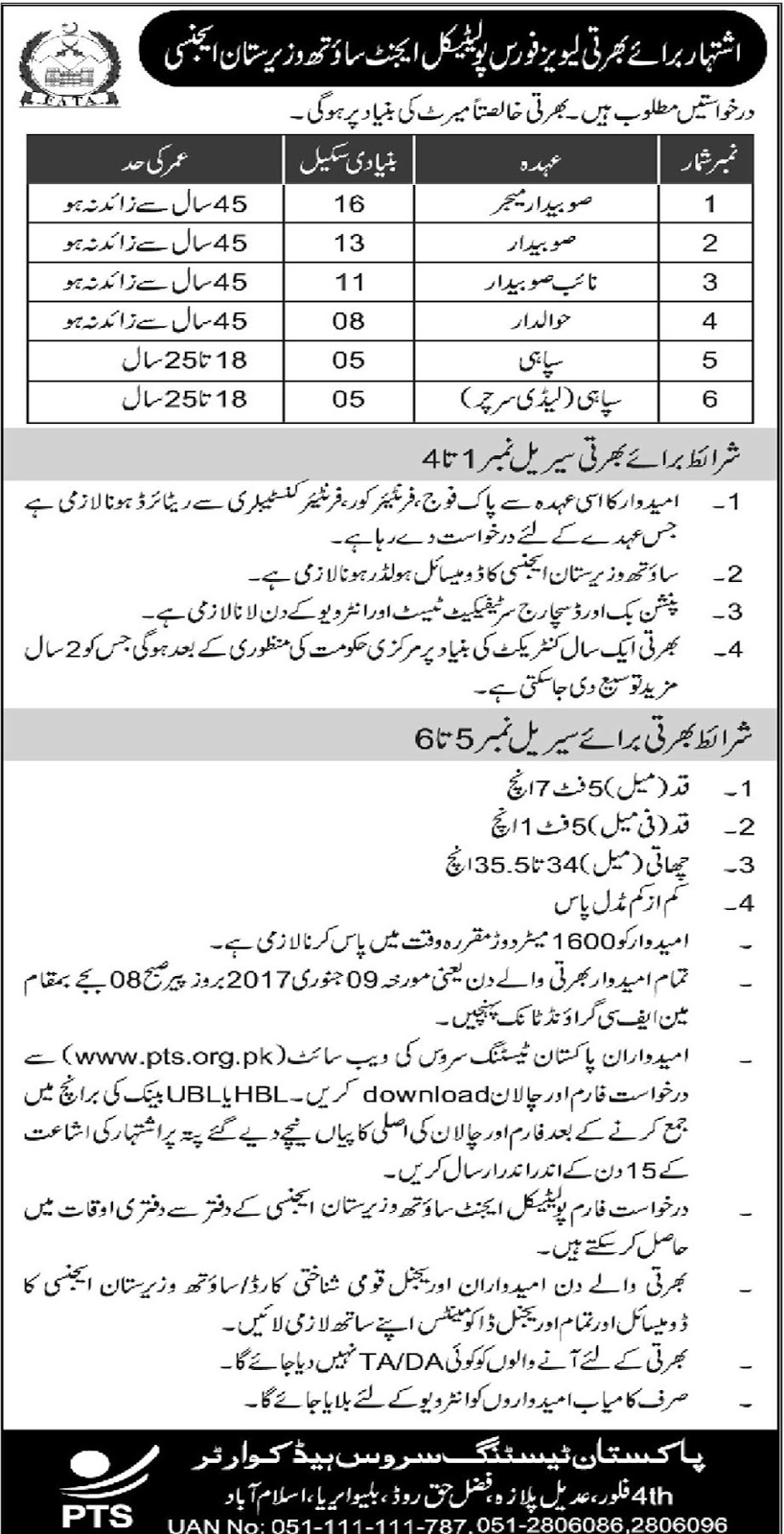 Levies Force Waziristan Agency Jobs