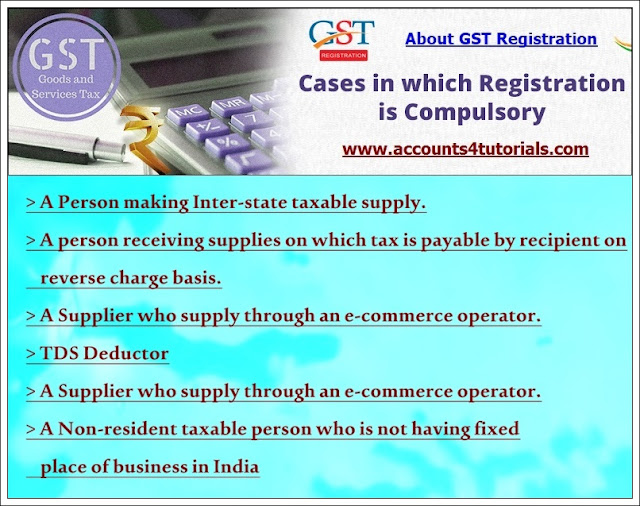 compulsory gst registration