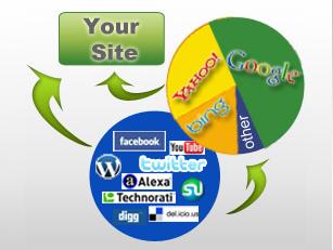 Langkah Pertama Belajar SEO Blogspot