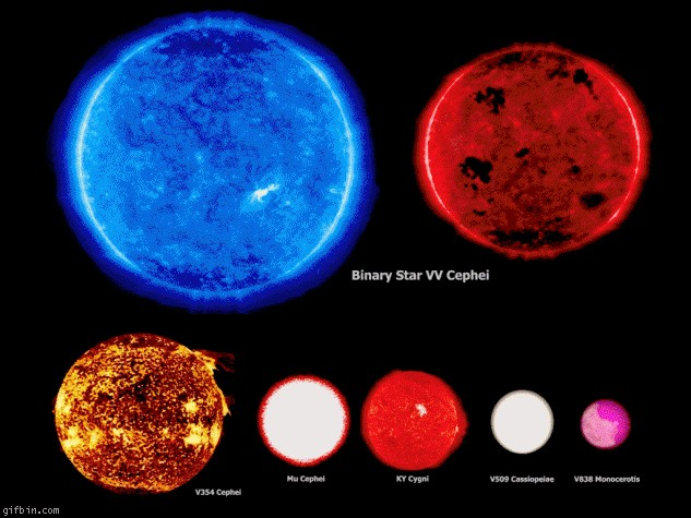 klasifikasi bintang menurut warna
