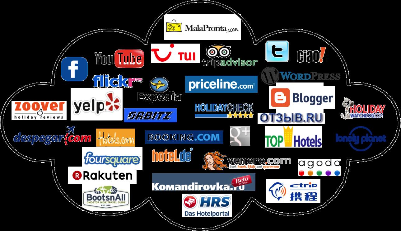 Travel Agent Companies Uk