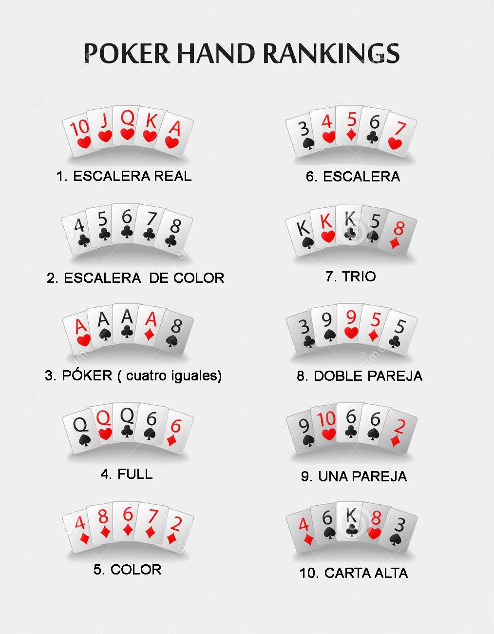 poker lista de combinaciones