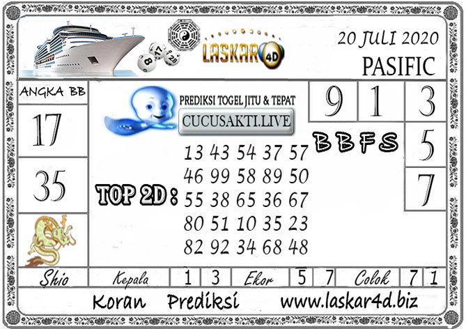 Prediksi Togel PASIFIC LASKAR4D 20 JULI 2020