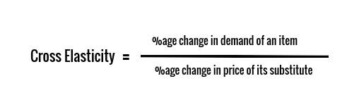 cros elasticity of demand formula