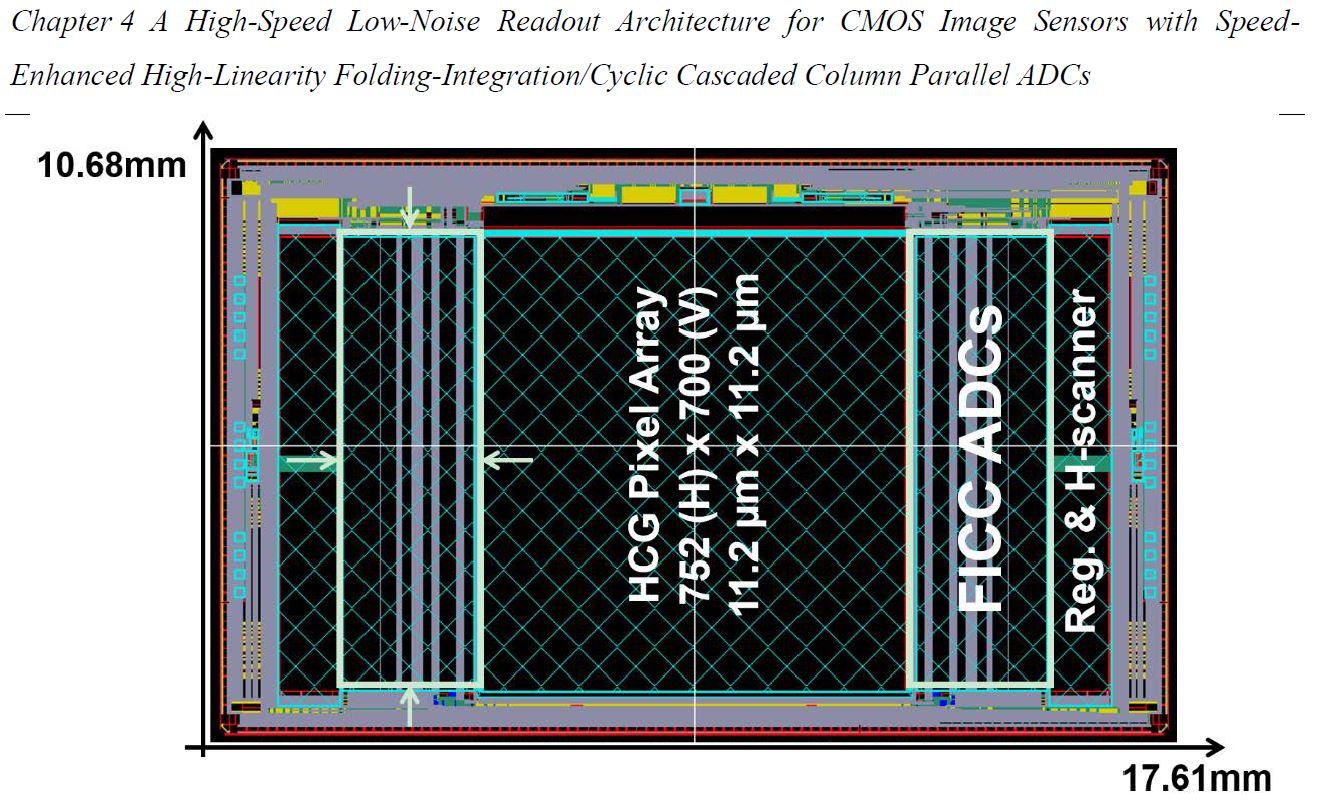 VLSI Projects List