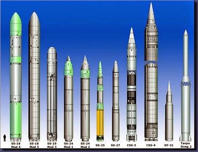 Tipos de armas nucleares