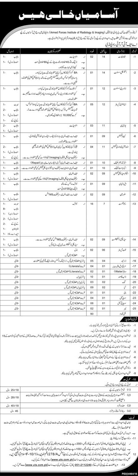 Armed Forces Institute of Radiology and Imaging jobs 2019