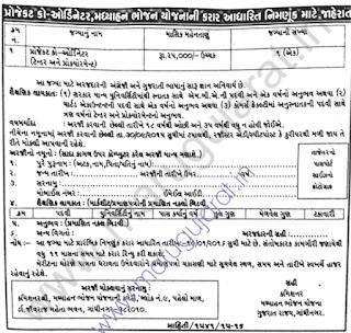 axis bank recruitment 2015 in gujarat