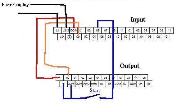 Belajar PLC PLUS: Penggunaan Encoder Pada PLC