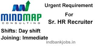 HR Recruiter Jobs in Hyderabad