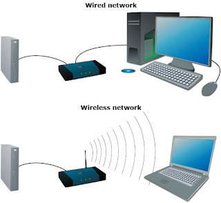 jaringan komputer wired dan wireless