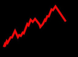 global stock market crash - market crash coming
