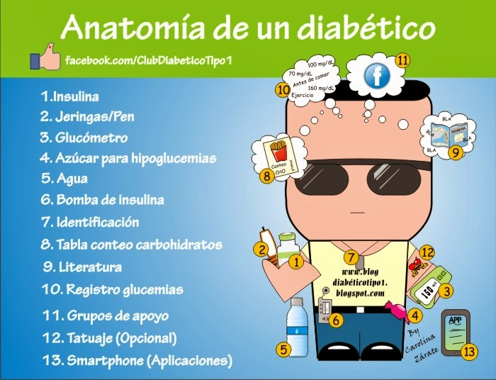 aplicaciones de registros de diabetes