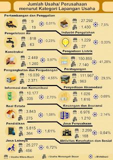 Aplikasi terlengkap untuk membuat infografis termudah