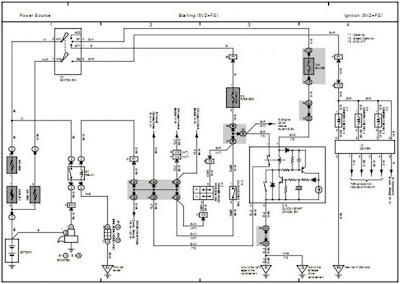 Electric Furnace Blower Wiring Diagram Electric Furnace
