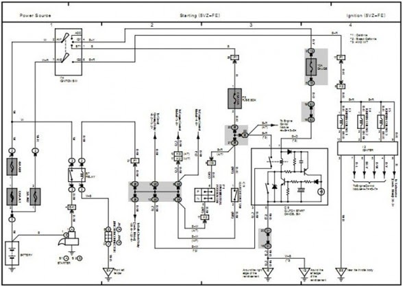 2008 tacoma fuse diagram