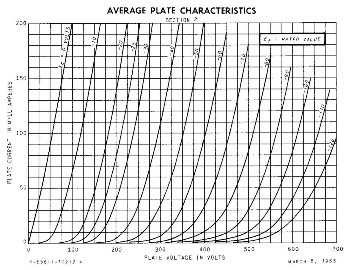 vinylsavor  tube of the month   the 6fm7