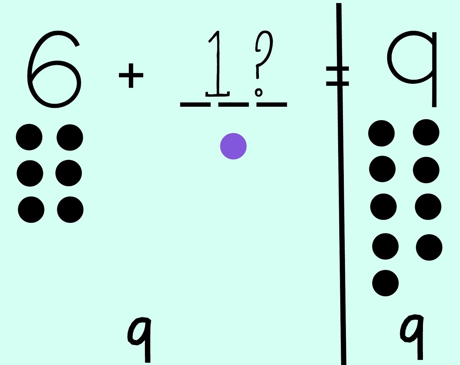 Math Tip Monday Operations Amp Algebraic Thinking In