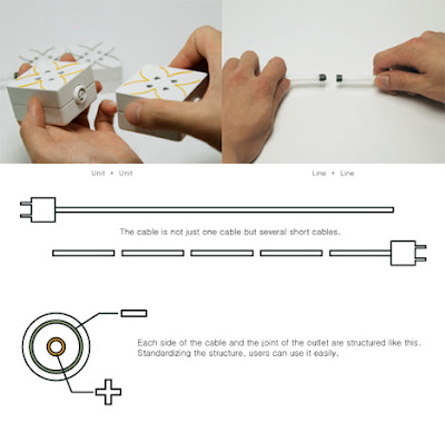 Coolest and Awesome Student Gadgets (15) 11