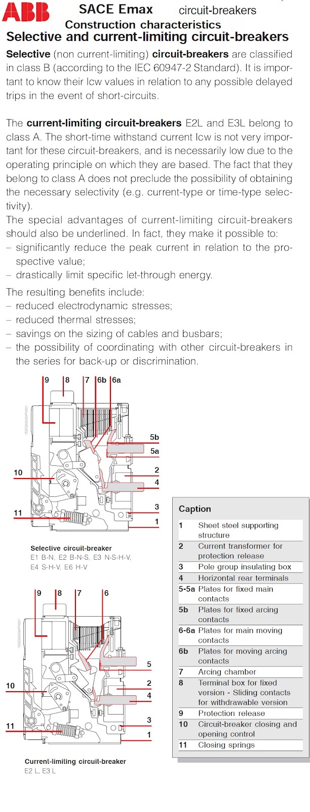 hight resolution of abb sace emax circuit breakers selective and current limiting circuit breakers