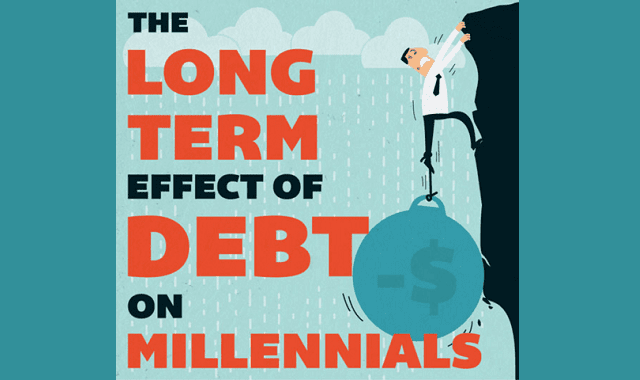 The Long Term Effect of Debt on Millennials