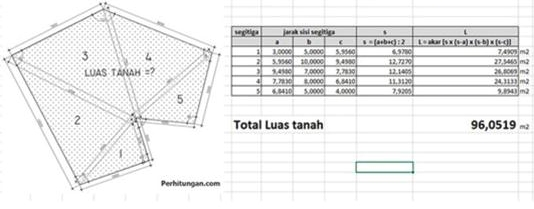 Cara Menghitung Luas Tanah